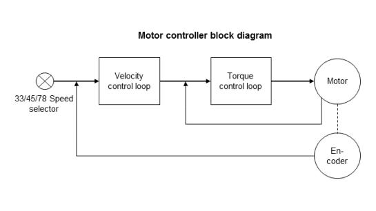 te1-block-diagram